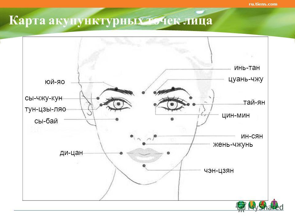 Карта акупунктурных точек лица ru.tiens.com ин-сян жень-чжунь ди-цан чэн-цзян инь-тан сы-бай тун-цзы-ляо цин-мин тай-ян сы-чжу-кун цуань-чжу юй-яо