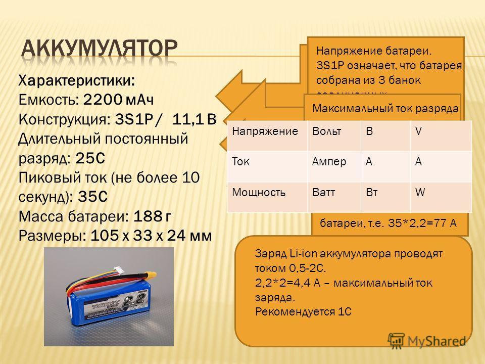 Характеристики: Емкость: 2200 мAч Конструкция: 3S1P / 11,1 В Длительный постоянный разряд: 25C Пиковый ток (не более 10 секунд): 35C Масса батареи: 188 г Размеры: 105 x 33 x 24 мм Емкость аккумулятора. Током 2,2 А аккумулятор полностью разрядится за