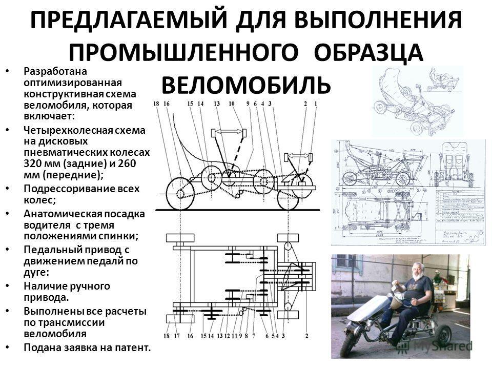 ПРЕДЛАГАЕМЫЙ ДЛЯ ВЫПОЛНЕНИЯ ПРОМЫШЛЕННОГО ОБРАЗЦА ВЕЛОМОБИЛЬ Разработана оптимизированная конструктивная схема веломобиля, которая включает: Четырехколесная схема на дисковых пневматических колесах 320 мм (задние) и 260 мм (передние); Подрессоривание