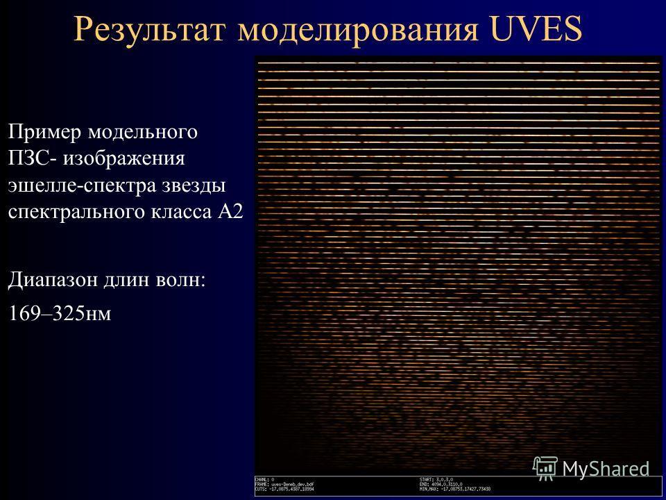 Результат моделирования UVES Пример модельного ПЗС- изображения эшелле-спектра звезды спектрального класса A2 Диапазон длин волн: 169–325 нм