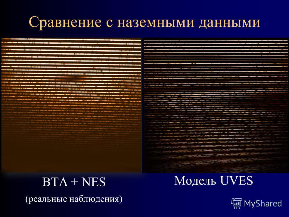 Сравнение с наземными данными BTA + NES (реальные наблюдения) Модель UVES