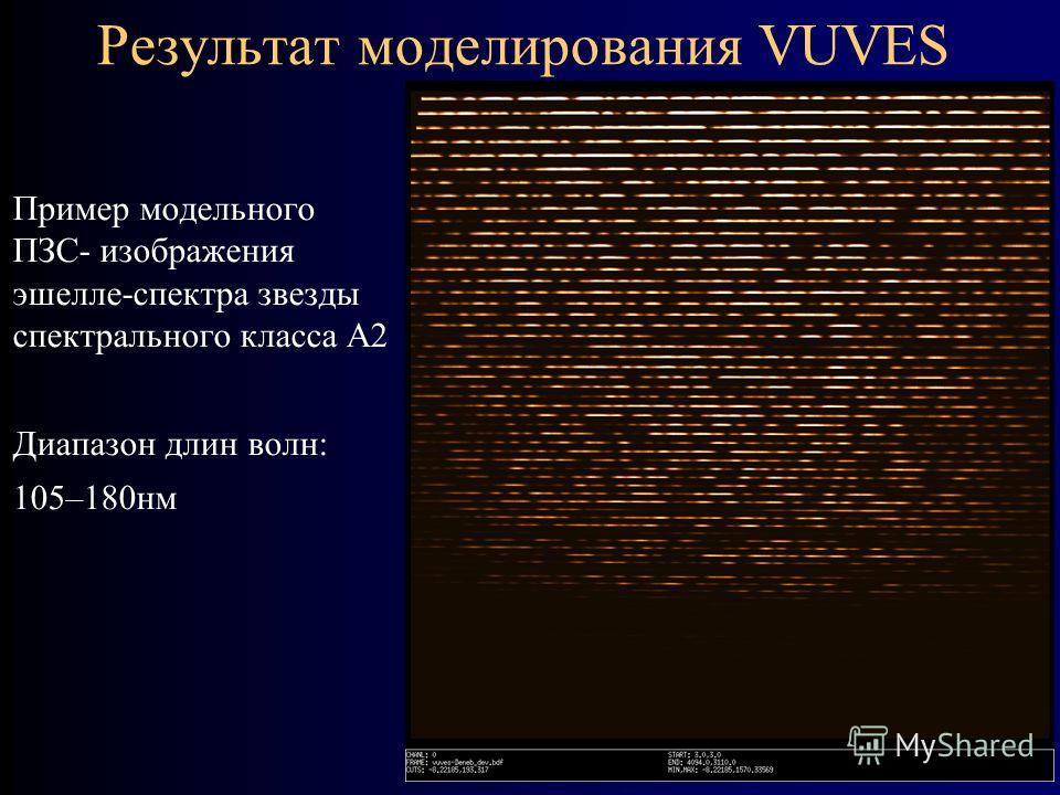 Результат моделирования VUVES Пример модельного ПЗС- изображения эшелле-спектра звезды спектрального класса A2 Диапазон длин волн: 105–180 нм