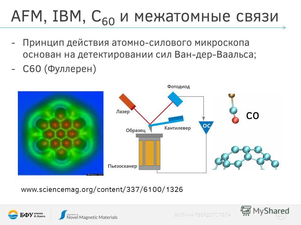 AFM, IBM, C 60 и межатомные связи - Принцип действия атомно-силового микроскопа основан на детектировании сил Ван-дер-Ваальса; - C60 (Фуллерен) 20 ФИЗИКА ТВЕРДОГО ТЕЛА CO www.sciencemag.org/content/337/6100/1326