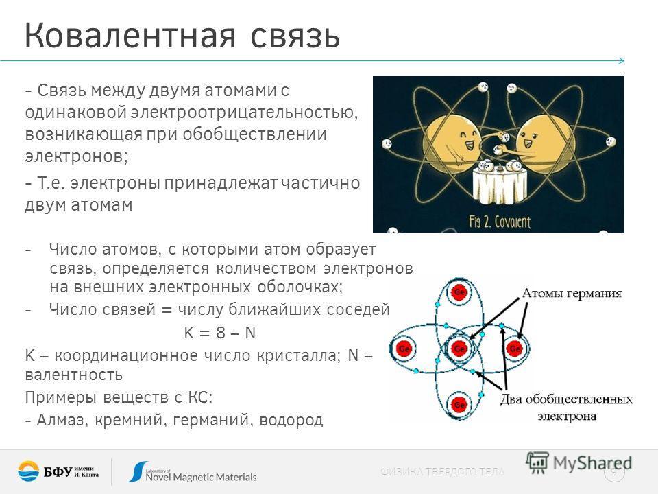 Ковалентная связь - Связь между двумя атомами с одинаковой электроотрицательностью, возникающая при обобществлении электронов; - Т.е. электроны принадлежат частично двум атомам 9 ФИЗИКА ТВЕРДОГО ТЕЛА - Число атомов, с которыми атом образует связь, оп
