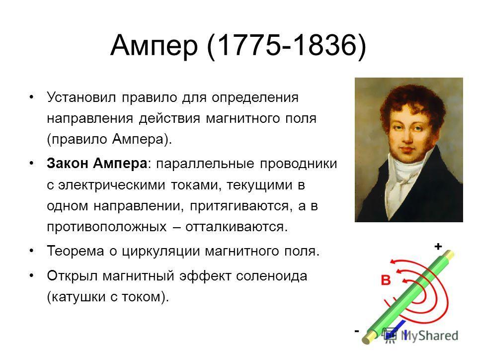 Ампер (1775-1836) Установил правило для определения направления действия магнитного поля (правило Ампера). Закон Ампера: параллельные проводники с электрическими токами, текущими в одном направлении, притягиваются, а в противоположных – отталкиваются