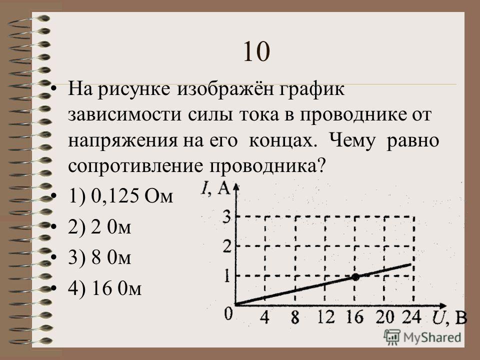 10 На рисунке изображён график зависимости силы тока в проводнике от напряжения на его концах. Чему равно сопротивление проводника? 1) 0,125 Ом 2) 2 0 м 3) 8 0 м 4) 16 0 м
