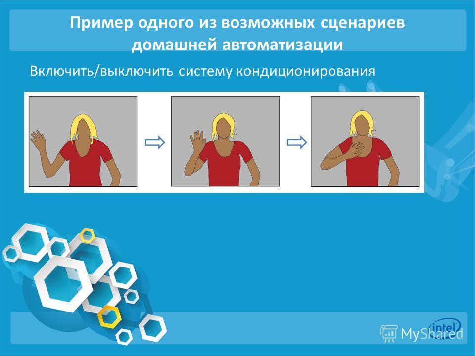 Включить/выключить систему кондиционирования Пример одного из возможных сценариев домашней автоматизации