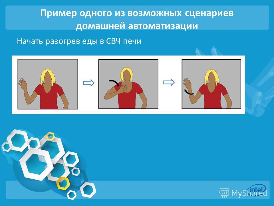 Начать разогрев еды в СВЧ печи Пример одного из возможных сценариев домашней автоматизации