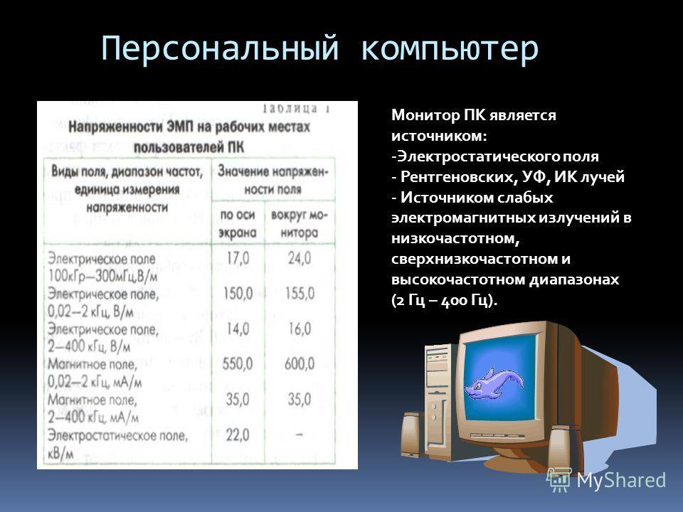 Персональный компьютер Монитор ПК является источником: -Электростатического поля - Рентгеновских, УФ, ИК лучей - Источником слабых электромагнитных излучений в низкочастотном, сверхнизкочастотном и высокочастотном диапазонах (2 Гц – 400 Гц).