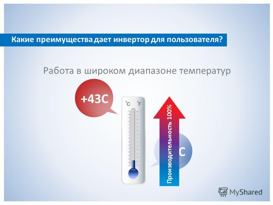 Какие преимущества дает инвертор для пользователя? Работа в широком диапазоне температур +43С -15С Производительность 100%