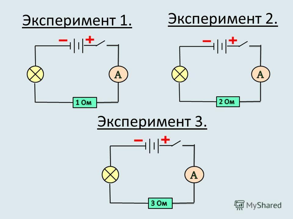 Эксперимент 1. Эксперимент 2. Эксперимент 3.