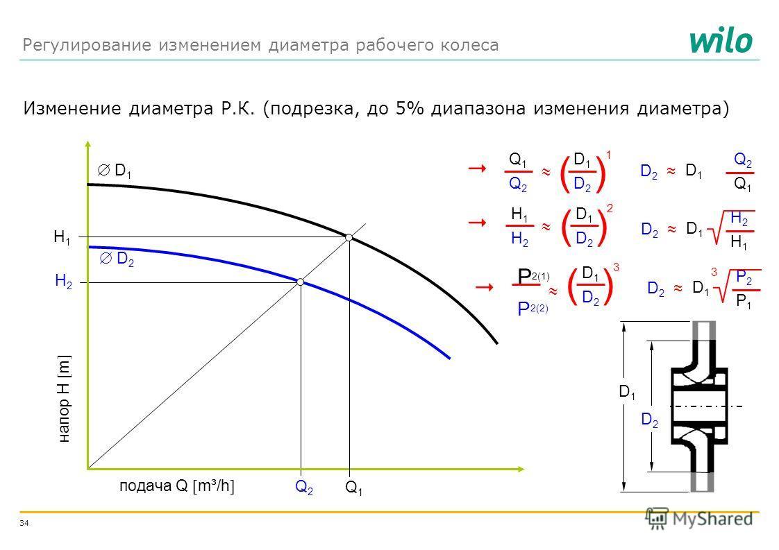 33 Регулирование изменением характеристики сети (насос с постоянной частотой вращения мотора) H Q Текущая РТ: кран 1 и 2 – открыты Q1Q1 H1H1 1 Новая РТ (кран 2 – закрыт) Q2Q2 H2H2 2
