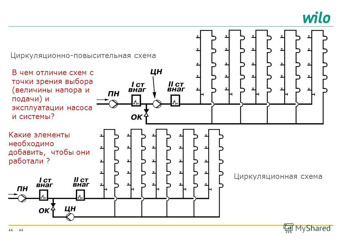 43 ОТОПИТЕЛЬНАЯ СИСТЕМА Насосы ЦН1, ЦН2, ЦН3 подключены параллельно. Насос ГН и насос ЦН1, ЦН2, ЦН3 подключены последовательно. Насосы ГН, ЦН1, ЦН2, ЦН3 могут иметь разные характеристики тогда При эксплуатации такой системы смотрите пункты ВНИМАНИЕ 1