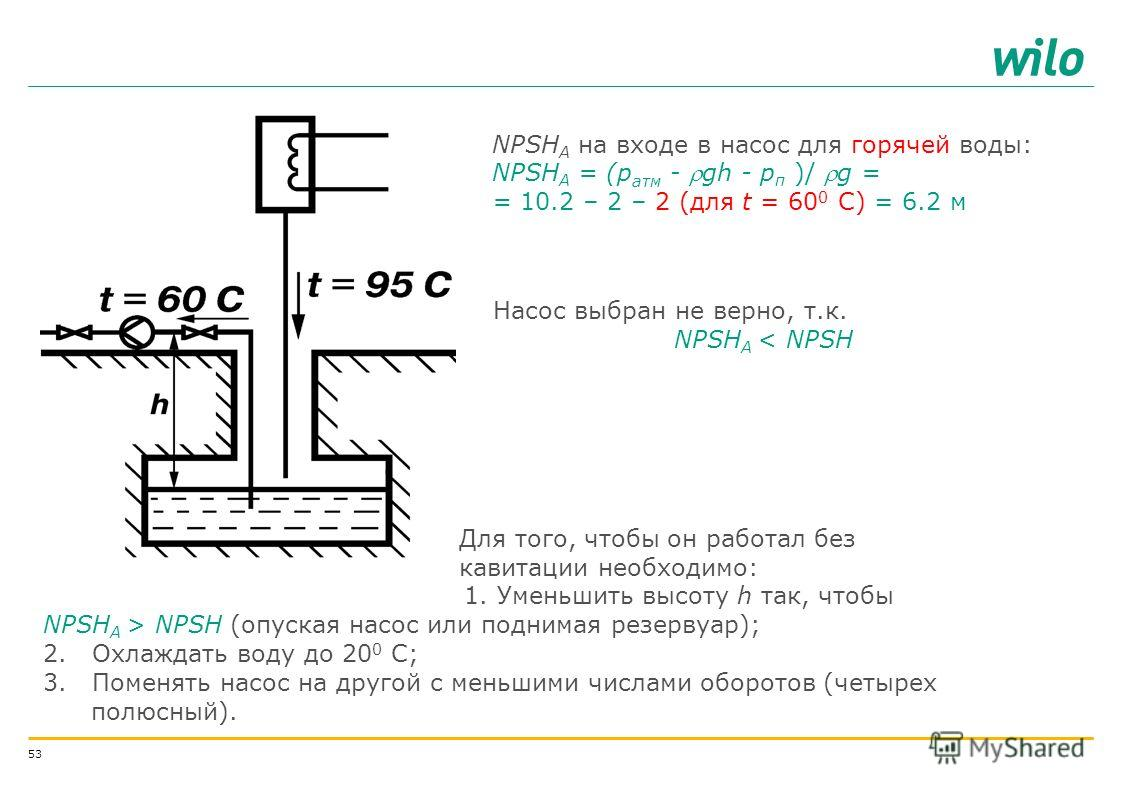 52 После нескольких дней работы насос вышел из строя - рассыпалось рабочее колесо. Почему? Насос YY 35/150 – 2.2/2 (NPSH = 7 м) перекачивает горячую воду (t = 60 0 C) из резервуара с h = 2 м. Если бы насос перекачивал холодную воду, то он выбран прав