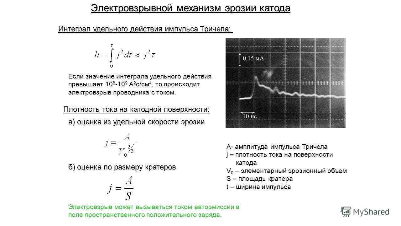 Электровзрывной механизм эрозии катода Плотность тока на катодной поверхности: а) оценка из удельной скорости эрозии б) оценка по размеру кратеров Интеграл удельного действия импульса Тричела: А- амплитуда импульса Тричела j – плотность тока на повер