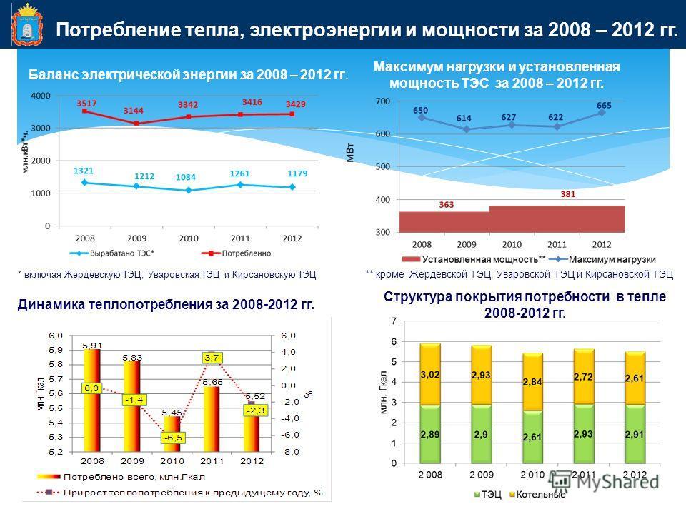 Нтв Программа Максимум 2008
