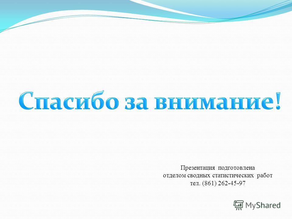 Презентация подготовлена отделом сводных статистических работ тел. (861) 262-45-97