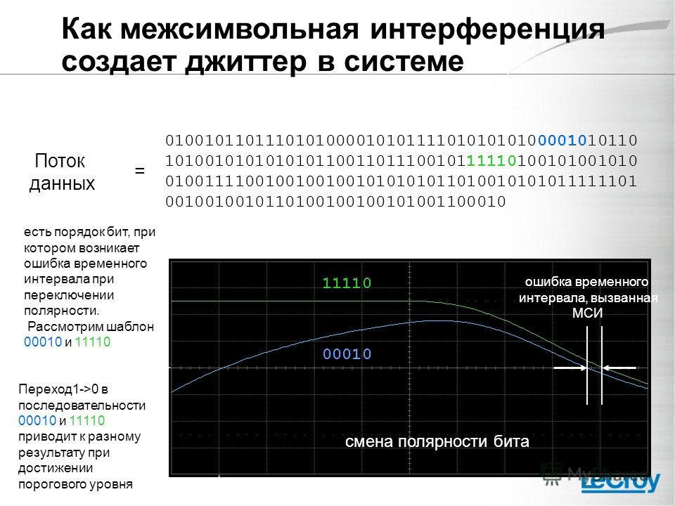 01001011011101010000101011110101010100001010110 10100101010101011001101110010111110100101001010 01001111001001001001010101011010010101011111101 0010010010110100100100101001100010 Поток данных = Как межсимвольная интерференция создает джиттер в систем