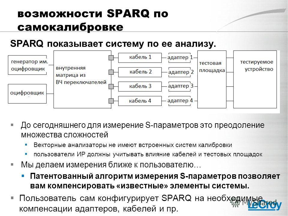 возможности SPARQ по самокалибровке SPARQ показывает систему по ее анализу. До сегодняшнего для измерение S-параметров это преодоление множества сложностей Векторные анализаторы не имеют встроенных систем калибровки пользователи ИР должны учитывать в