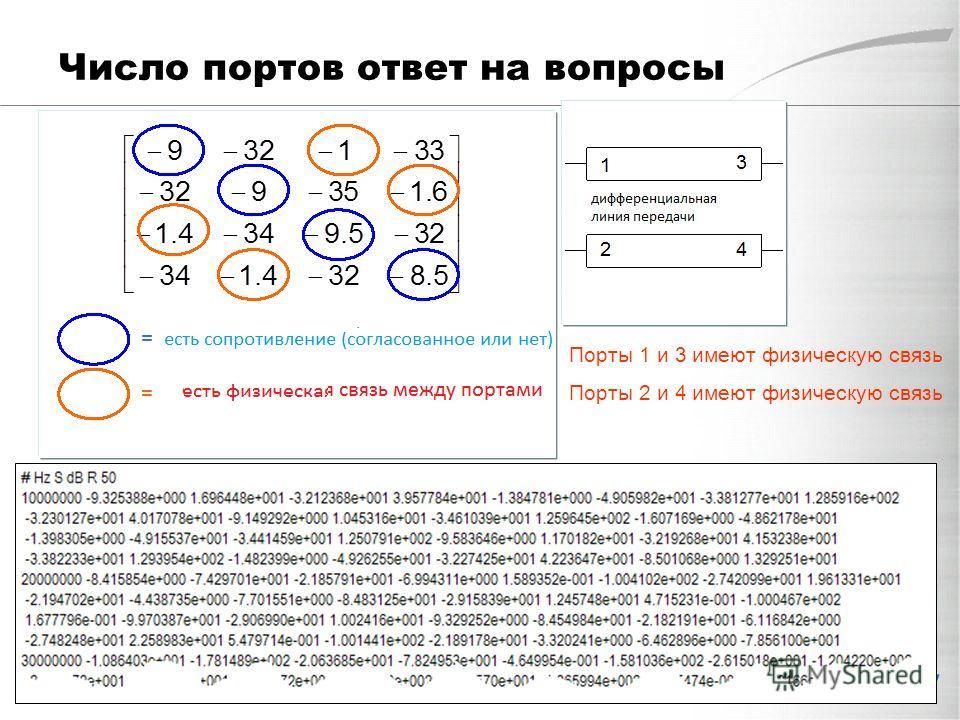 Число портов ответ на вопросы Порты 1 и 3 имеют физическую связь Порты 2 и 4 имеют физическую связь