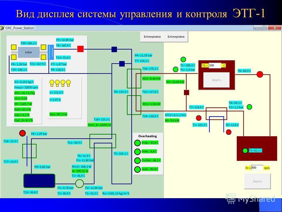Вид дисплея системы управления и контроля ЭТГ-1