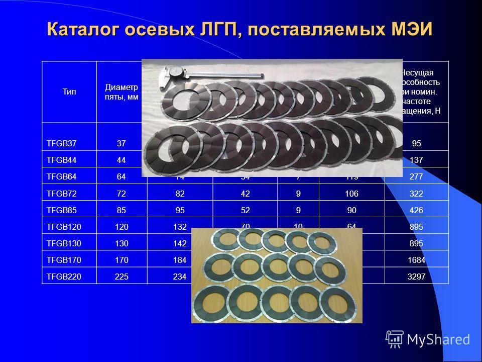 Каталог осевых ЛГП, поставляемых МЭИ Тип Диаметр пяты, мм Наружный диаметр подпятника, мм Внутренний диаметр подпятника, мм Число лепе- стков Номинальная частота вращения, тыс. об/мин Несущая способность при номин. частоте вращения, Н TFGB37374319520