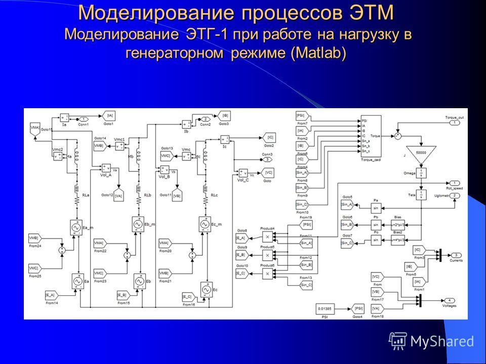 Моделирование процессов ЭТМ Моделирование ЭТГ-1 при работе на нагрузку в генераторном режиме (Matlab)