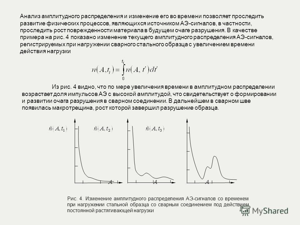 Анализ амплитудного распределения и изменение его во времени позволяет проследить развитие физических процессов, являющихся источником АЭ-сигналов, в частности, проследить рост поврежденности материала в будущем очаге разрушения. В качестве примера н