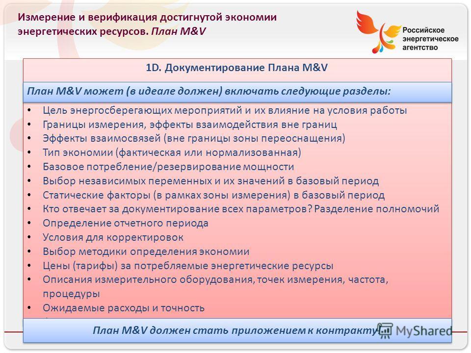 Измерение и верификация достигнутой экономии энергетических ресурсов. План M&V 1D. Документирование Плана M&V Цель энергосберегающих мероприятий и их влияние на условия работы Границы измерения, эффекты взаимодействия вне границ Эффекты взаимосвязей