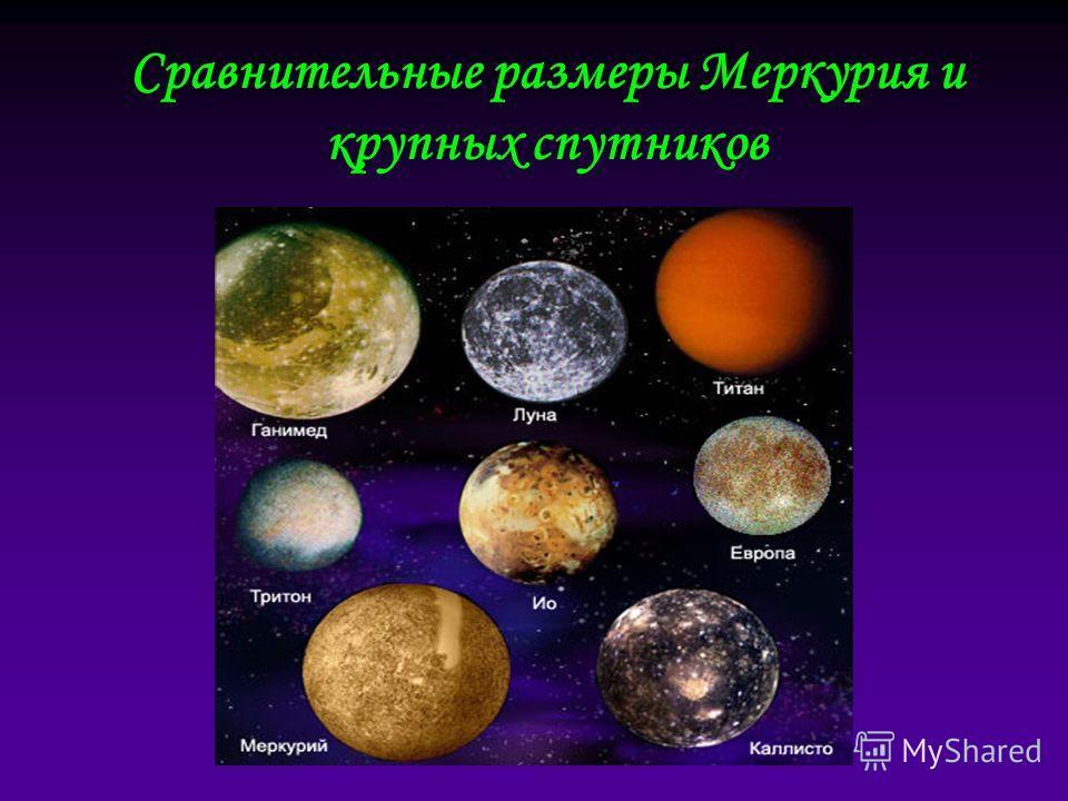 Сравнительные размеры Меркурия и крупных спутников