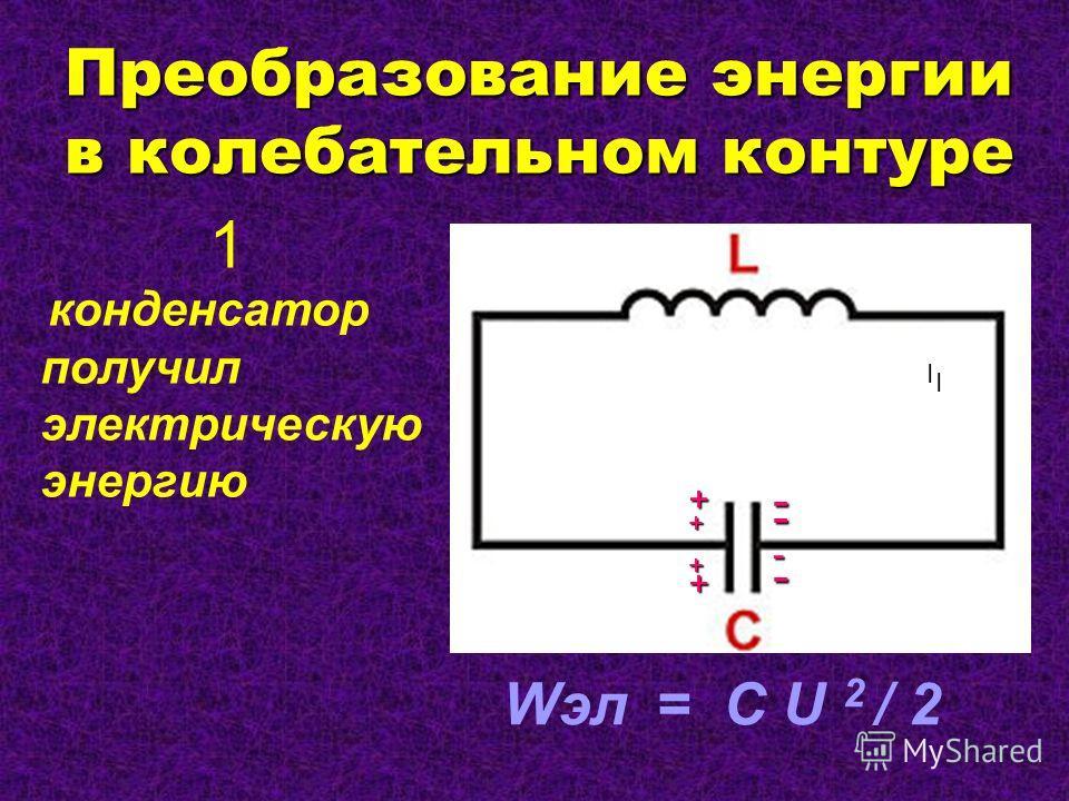Преобразование энергии в колебательном контуре конденсатор получил электрическую энергию Wэл = C U 2 / 2 1 I I - + + + + - - -