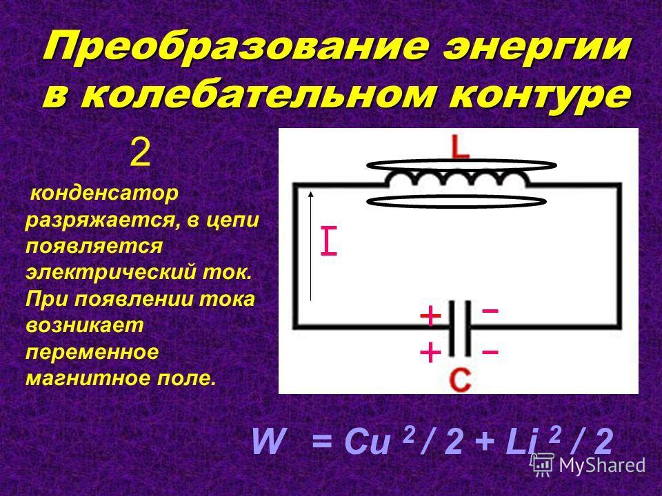 Преобразование энергии в колебательном контуре конденсатор разряжается, в цепи появляется электрический ток. При появлении тока возникает переменное магнитное поле. W = Сu 2 / 2 + Li 2 / 2 2
