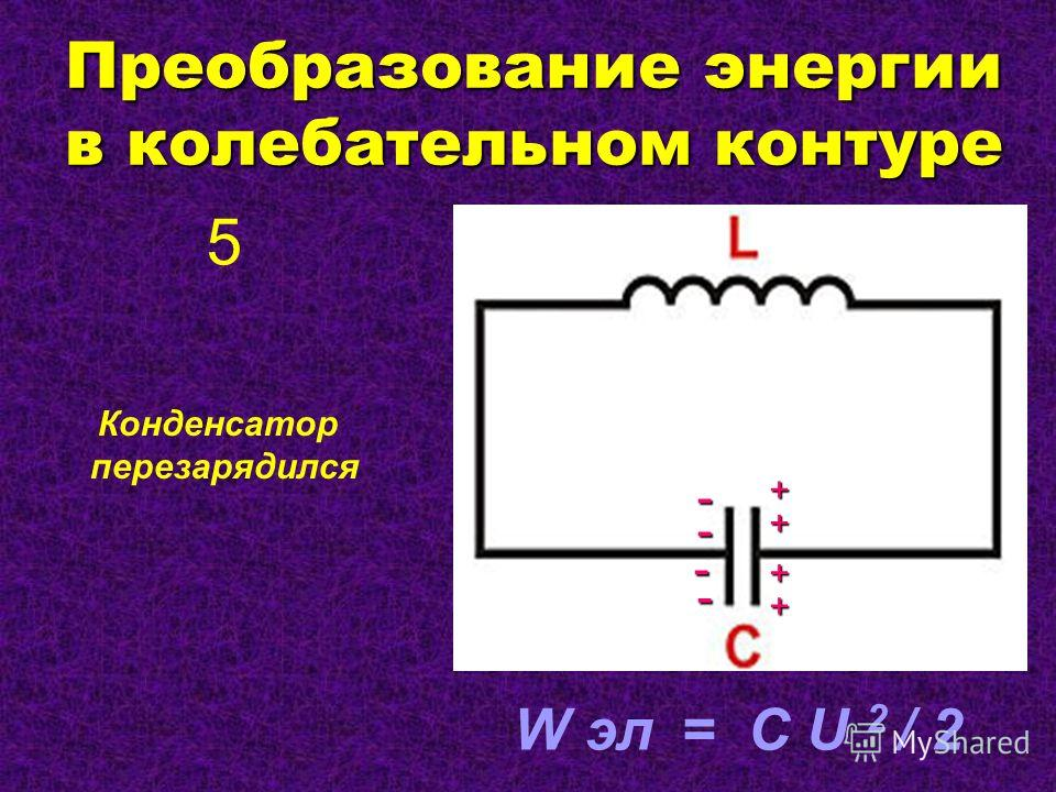 Преобразование энергии в колебательном контуре Конденсатор перезарядился W эл = C U 2 / 2 5 + + + +- - - -