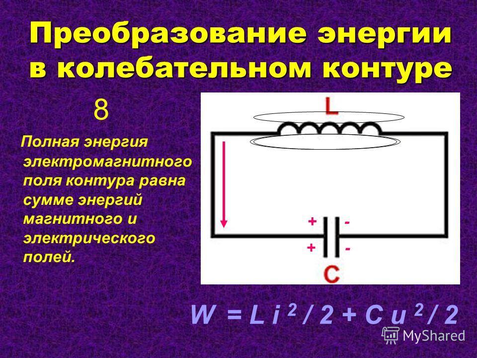 Преобразование энергии в колебательном контуре Полная энергия электромагнитного поля контура равна сумме энергий магнитного и электрического полей. W = L i 2 / 2 + C u 2 / 2 8 + +- -