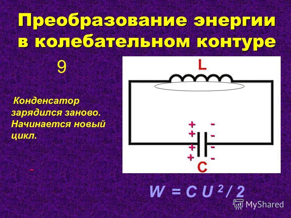 Преобразование энергии в колебательном контуре Конденсатор зарядился заново. Начинается новый цикл. W = C U 2 / 2 9 - + + + + - - - -