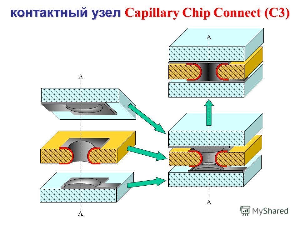 контактный узел Capillary Chip Connect (С3) А А А А