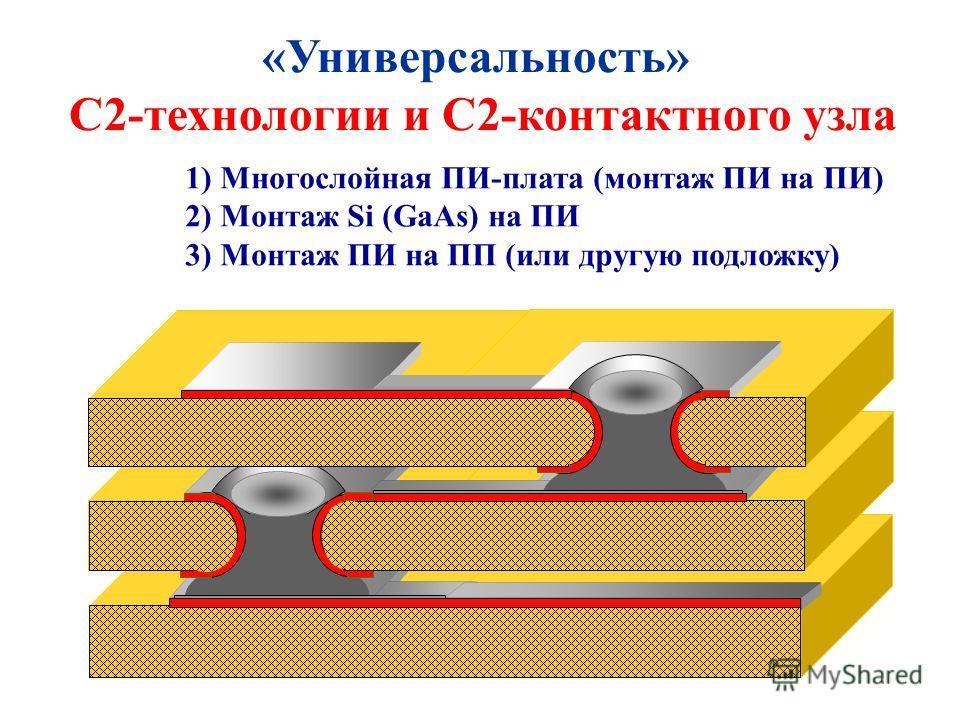 1) Многослойная ПИ-плата (монтаж ПИ на ПИ) 2) Монтаж Si (GaAs) на ПИ 3) Монтаж ПИ на ПП (или другую подложку) «Универсальность» С2-технологии и С2-контактного узла