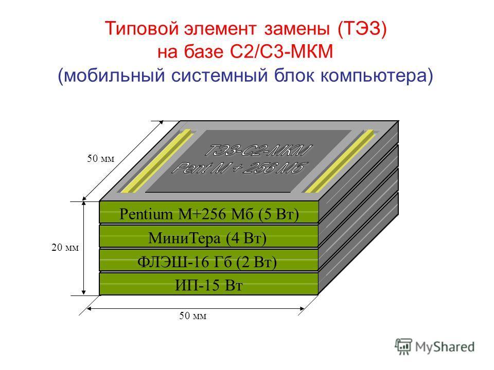(мобильный системный блок компьютера) ИП-15 Вт ФЛЭШ-16 Гб (2 Вт) Мини Тера (4 Вт) Pentium M+256 Мб (5 Вт) 20 мм 50 мм Типовой элемент замены (ТЭЗ) на базе С2/С3-МКМ