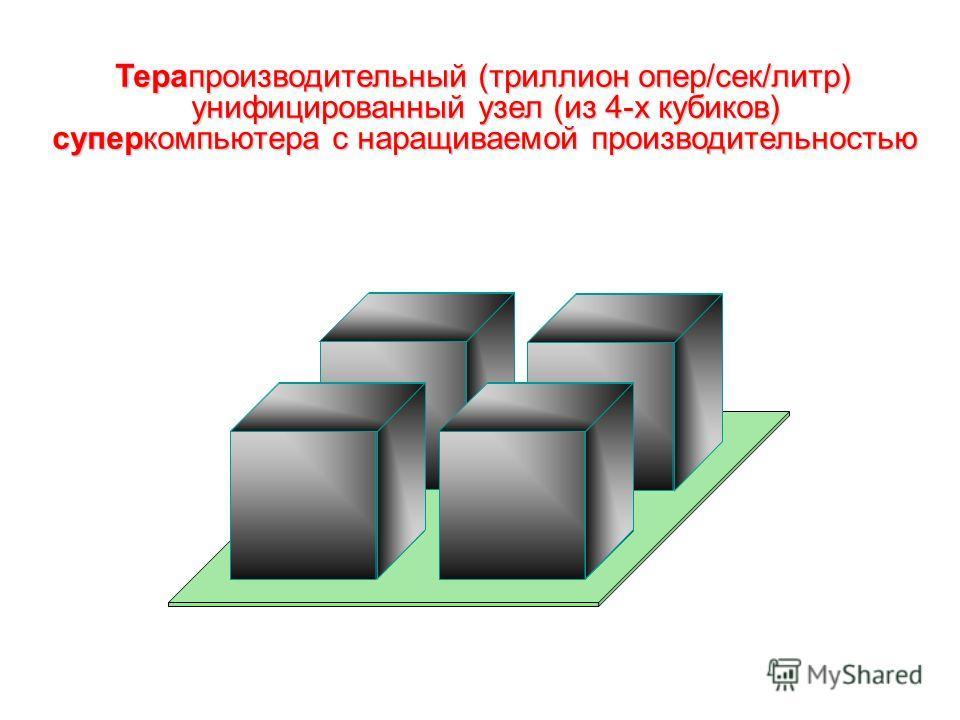 Терапроизводительный (триллион опер/сек/литр) унифицированный узел (из 4-х кубиков) суперкомпьютера с наращиваемой производительностью Терапроизводительный (триллион опер/сек/литр) унифицированный узел (из 4-х кубиков) суперкомпьютера с наращиваемой