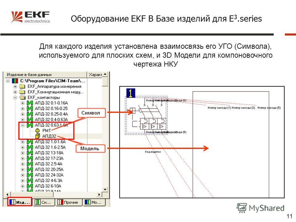 11 Оборудование EKF В Базе изделий для E 3. series Для каждого изделия установлена взаимосвязь его УГО (Символа), используемого для плоских схем, и 3D Модели для компоновочного чертежа НКУ