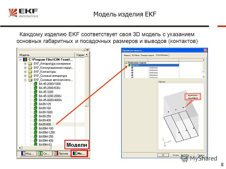 8 Модель изделия EKF Каждому изделию EKF соответствует своя 3D модель с указанием основных габаритных и посадочных размеров и выводов (контактов)