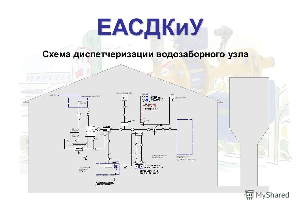 Схема диспетчеризации водозаборного узла ЕАСДКиУ