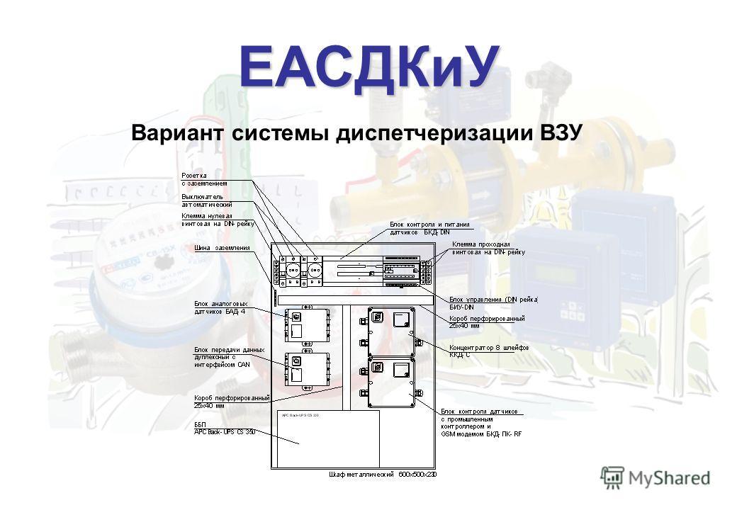 Вариант системы диспетчеризации ВЗУ ЕАСДКиУ
