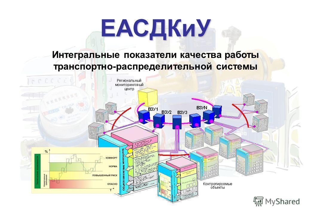 Интегральные показатели качества работы транспортно-распределительной системы ЕАСДКиУ