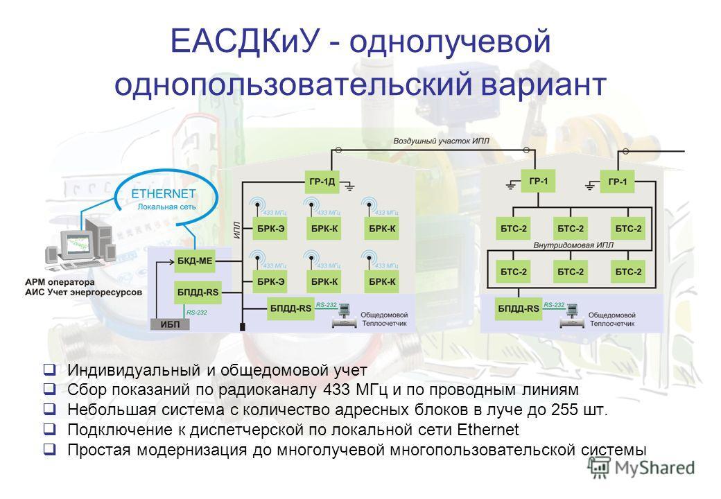 ЕАСДКиУ - однолучевой однопользовательский вариант Индивидуальный и общедомовой учет Сбор показаний по радиоканалу 433 МГц и по проводным линиям Небольшая система с количество адресных блоков в луче до 255 шт. Подключение к диспетчерской по локальной