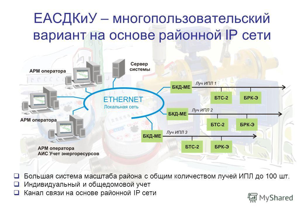 ЕАСДКиУ – многопользовательский вариант на основе районной IP сети Большая система масштаба района с общим количеством лучей ИПЛ до 100 шт. Индивидуальный и общедомовой учет Канал связи на основе районной IP сети