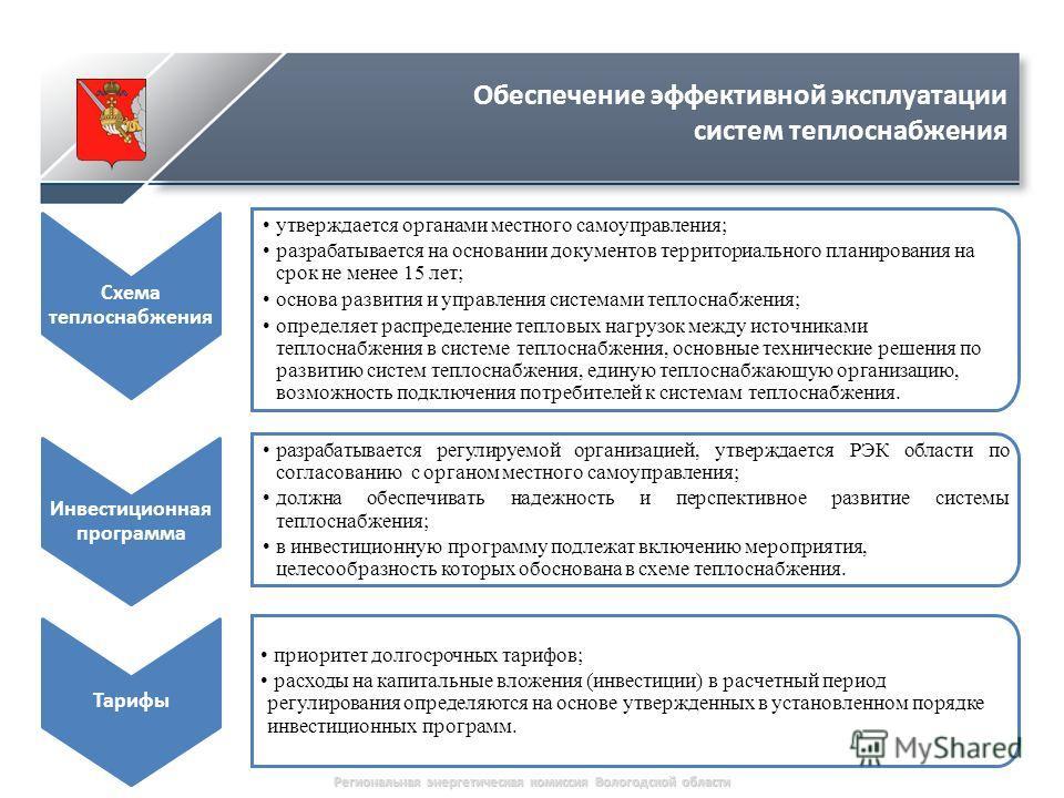 3 Схема теплоснабжения утверждается органами местного самоуправления; разрабатывается на основании документов территориального планирования на срок не менее 15 лет; основа развития и управления системами теплоснабжения; определяет распределение тепло