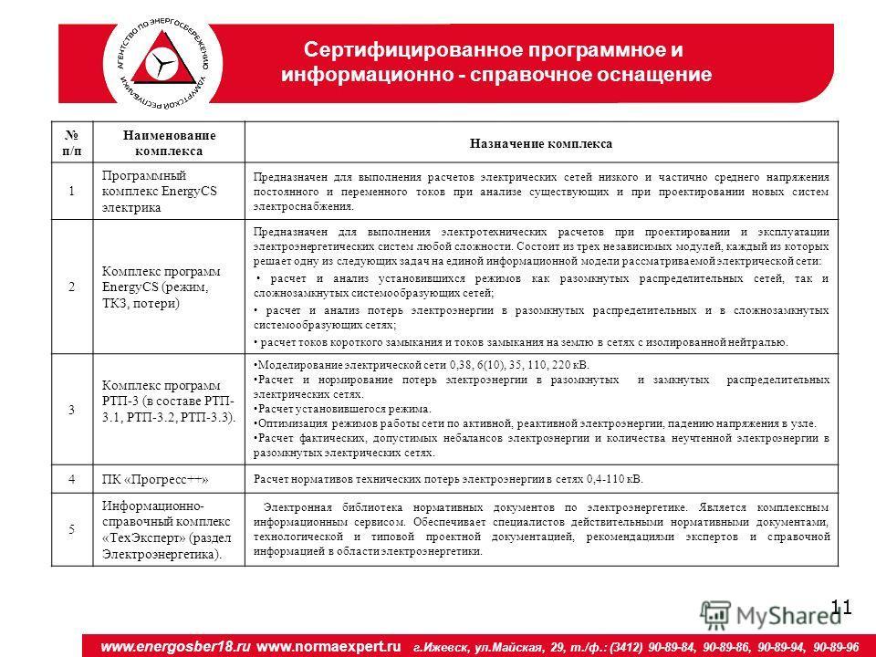 11 Сертифицированное программное и информационно - справочное оснащение www.energosber18. ru www.normaexpert.ru г.Ижевск, ул.Майская, 29, т./ф.: (3412) 90-89-84, 90-89-86, 90-89-94, 90-89-96 п/п Наименование комплекса Назначение комплекса 1 Программн