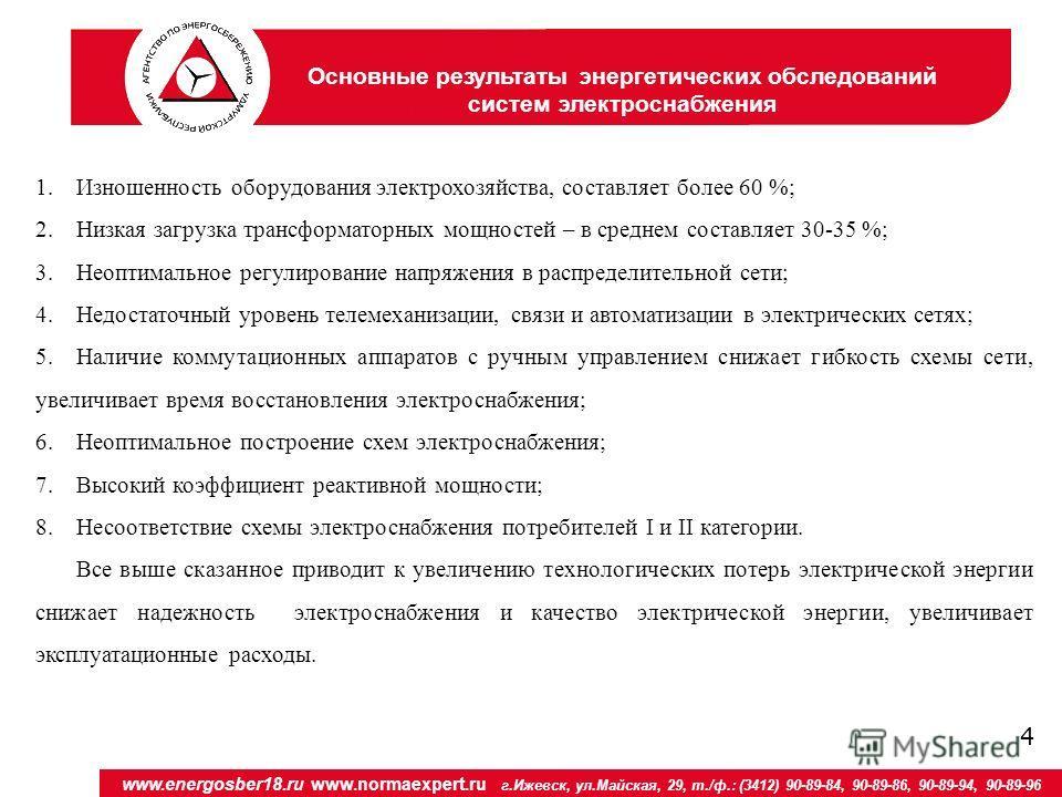 4 Основные результаты энергетических обследований систем электроснабжения www.energosber18. ru www.normaexpert.ru г.Ижевск, ул.Майская, 29, т./ф.: (3412) 90-89-84, 90-89-86, 90-89-94, 90-89-96 1. Изношенность оборудования электрохозяйства, составляет