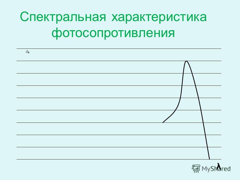 Спектральная характеристика фотосопротивления λ